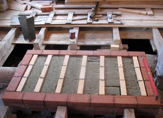 фундамент для металлической печи в деревянном доме