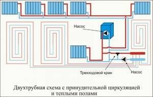 Разводка отопления от котла в частном доме