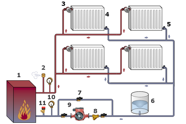 Кран термостатический