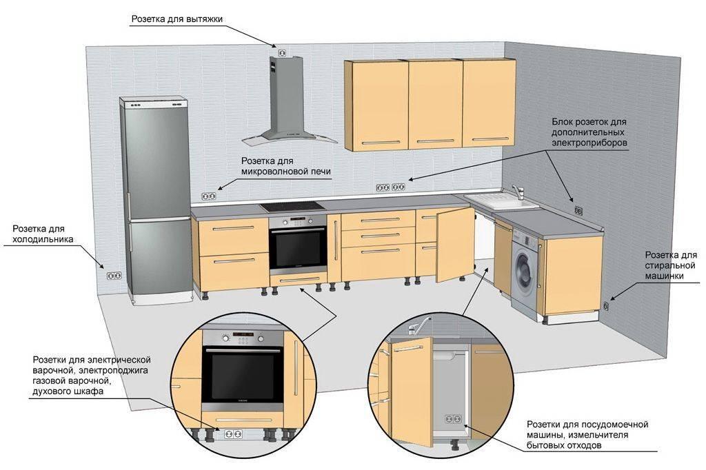 Количество розеток на кухне