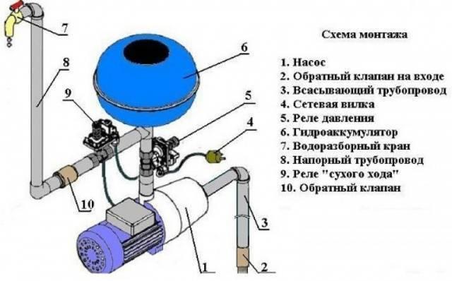 Схема подключения водяного насоса