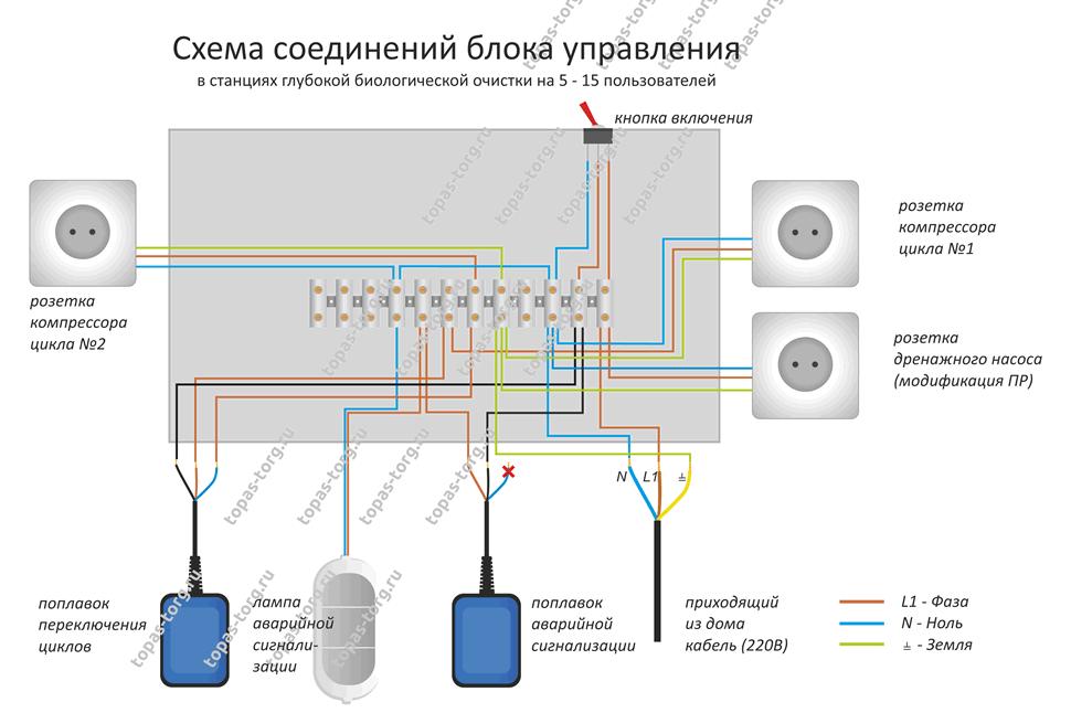 Септик топас схема работы