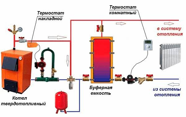 Обвязка твердотопливного котла отопления схема с теплоаккумулятором