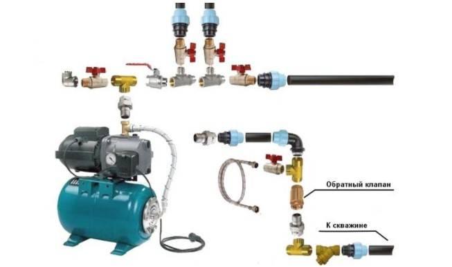 Как ставить обратный клапан на насос