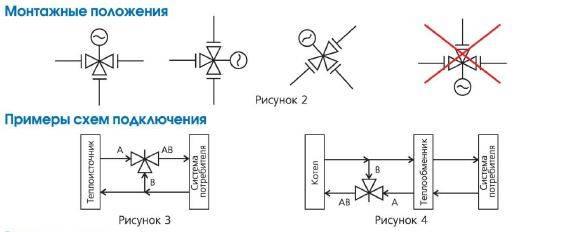 Трехходовой регулирующий клапан с электроприводом