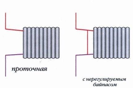 Пропиленовые трубы и фитинги