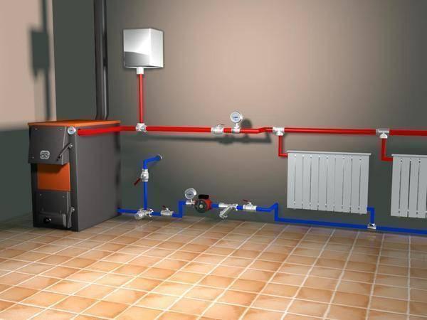 Однотрубная система отопления с естественной циркуляцией