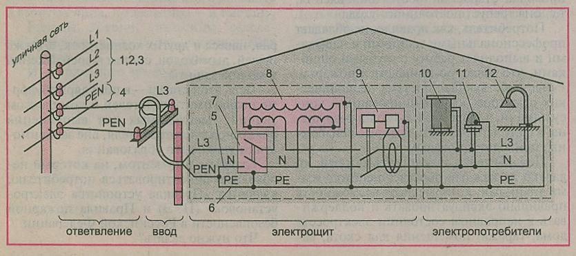 Как обозначаются нулевые рабочие нейтральные проводники