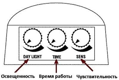 Подключить датчик движения на свет