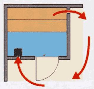 Электрическая сауна для квартиры