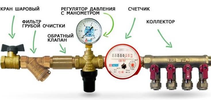 Регулятор давления воды регулировка