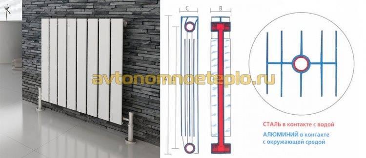 Алюминиевые и биметаллические радиаторы разница