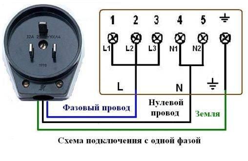 Проходная электрическая розетка
