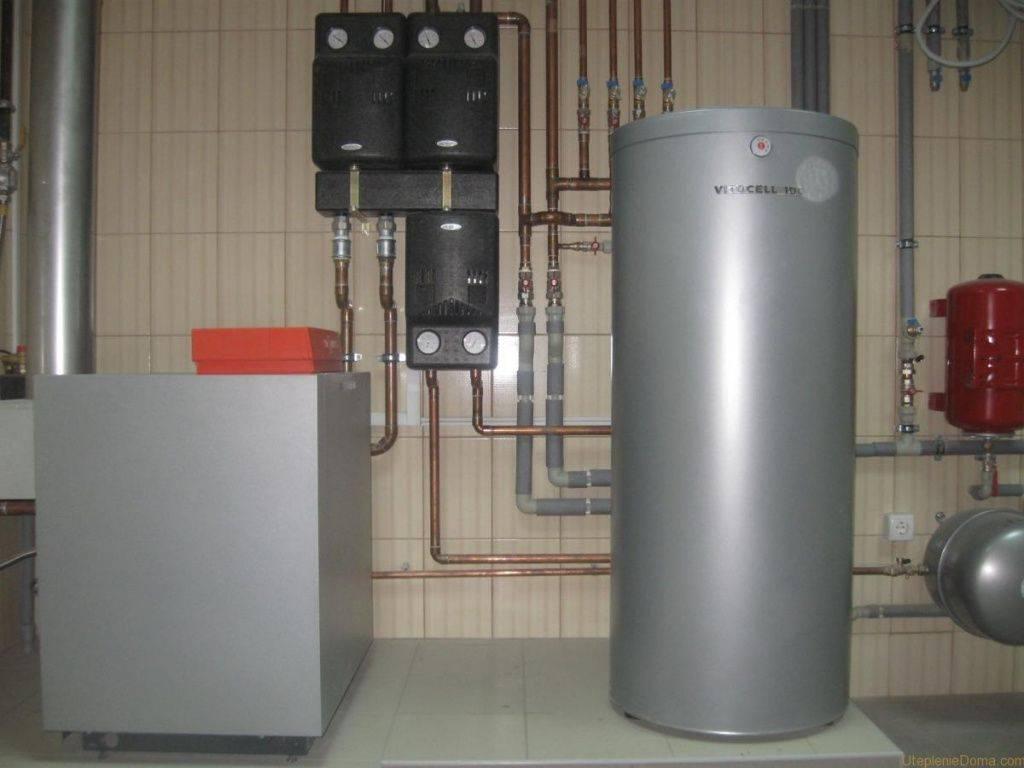 Наружные газовые котлы отопления