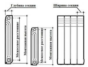 Биметаллические радиаторы размеры