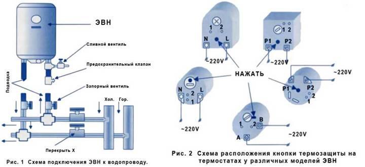 Установка водонагревателя проточного