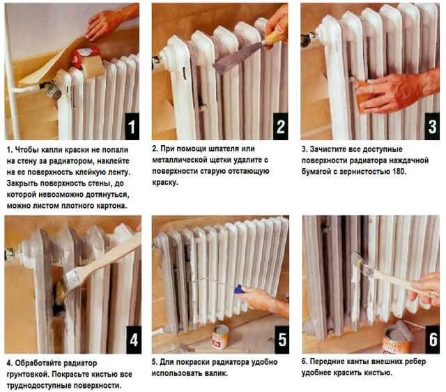 Окраска радиаторов отопления