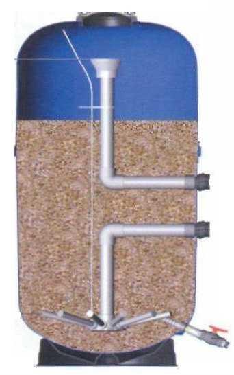 Система водоподготовки бассейна