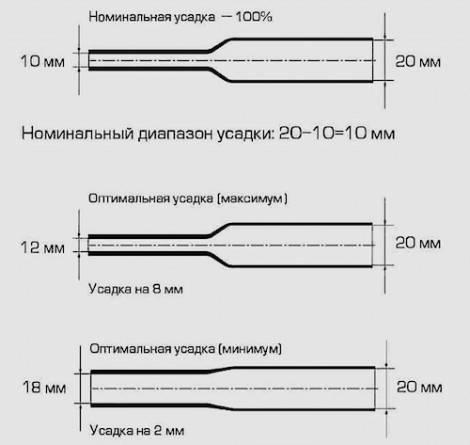 Термоизоляция для проводов