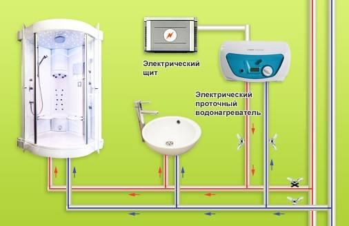 Напорный водонагреватель электрический