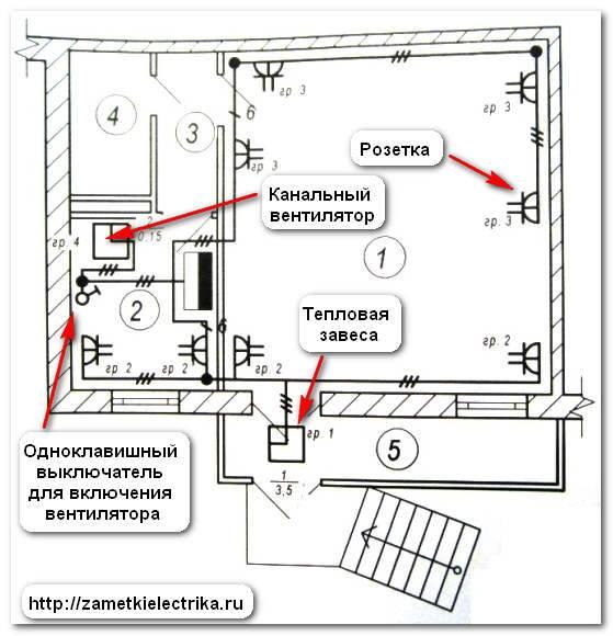 Схема электрики