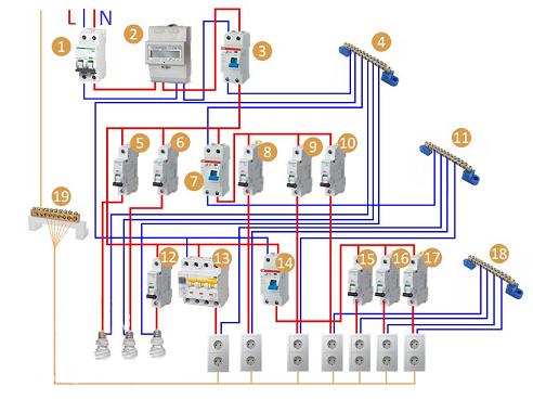 Схема подключения частного дома к электросети 220