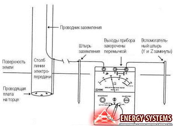 Как измерить заземление мультиметром