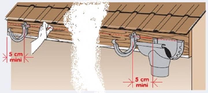 Крепление водосточной трубы