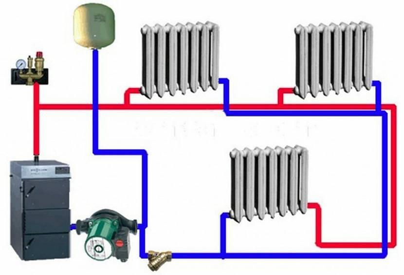 Как подключить батарею отопления