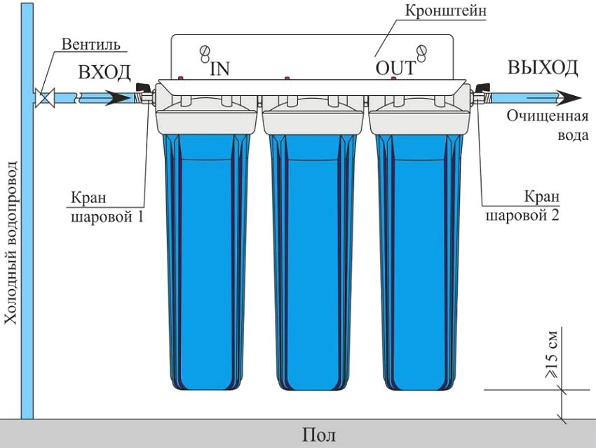 Монтаж фильтра для воды под мойку