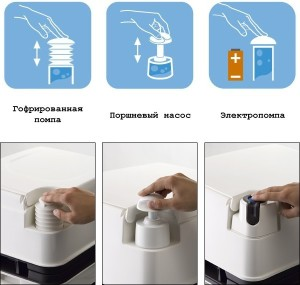 Как пользоваться биотуалетом в домашних условиях