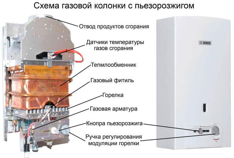 Котел отопительный газовый двухконтурный