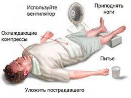 Вред инфракрасного излучения