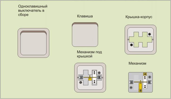 Схема подключения одинарного выключателя