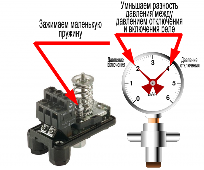 Реле давления рдм 5 регулировка инструкция