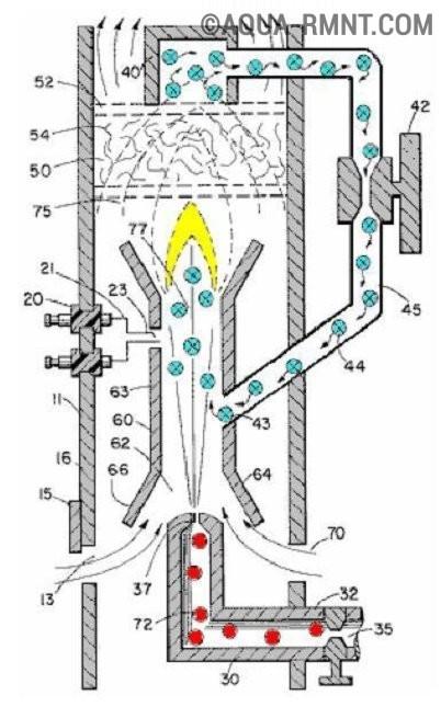 Водородный генератор для отопления частного дома