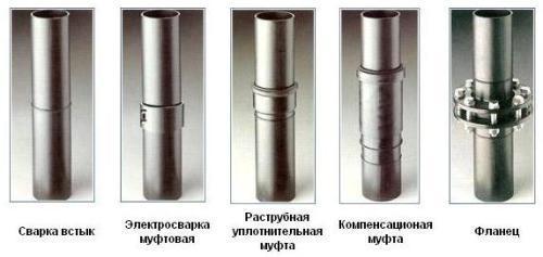 Соединение стальных труб без сварки и резьбы