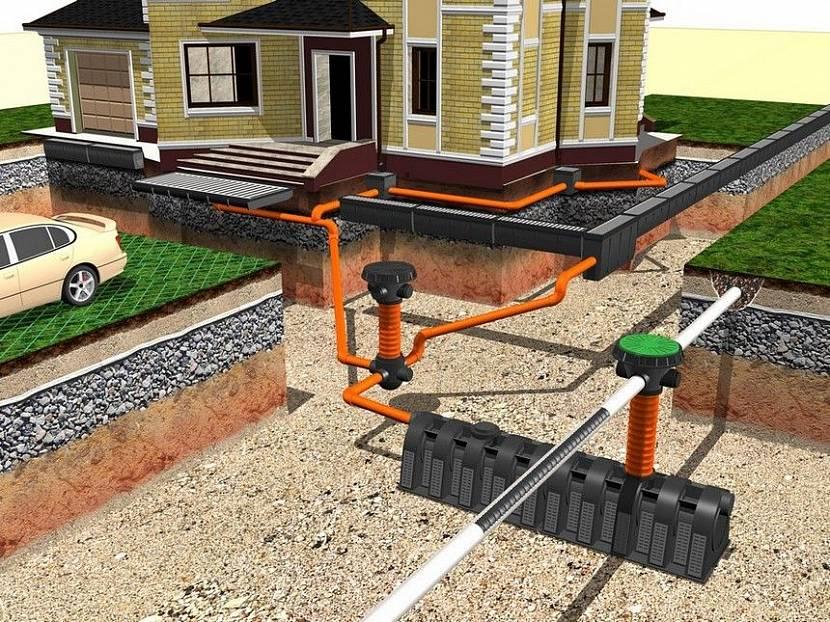 Строительство отмостки вокруг дома своими руками