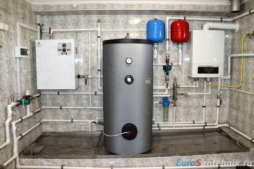 Требования к газовой котельной в частном доме
