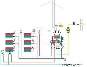 Использование газового котла