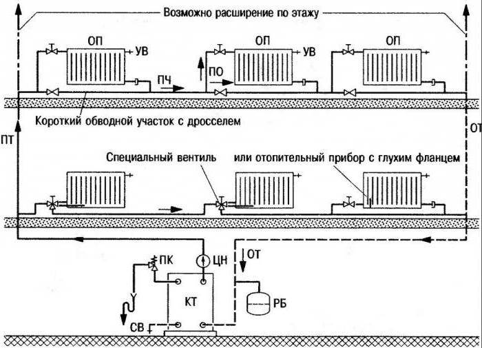 подключение газового котла к системе отопления схема