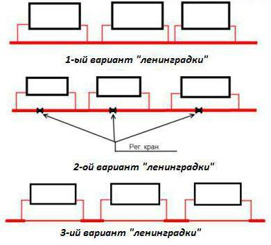 подключение котла к системе отопления схема