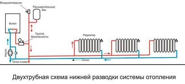 система отопления своими руками схема