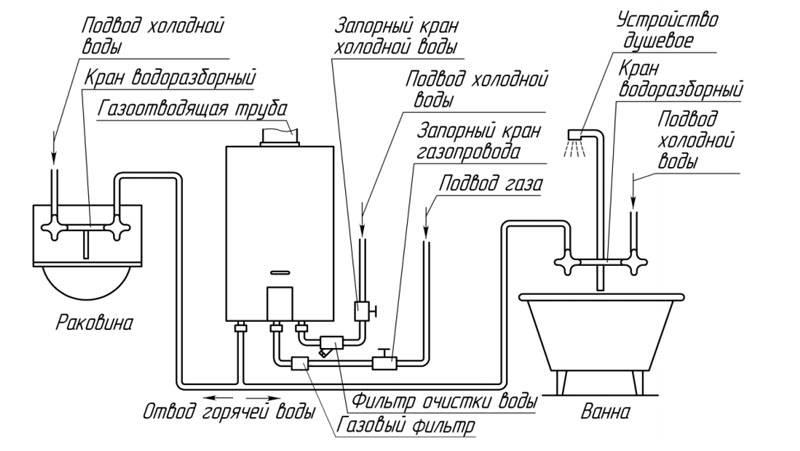 Схема подключения колонки на 2 точки водоразбора